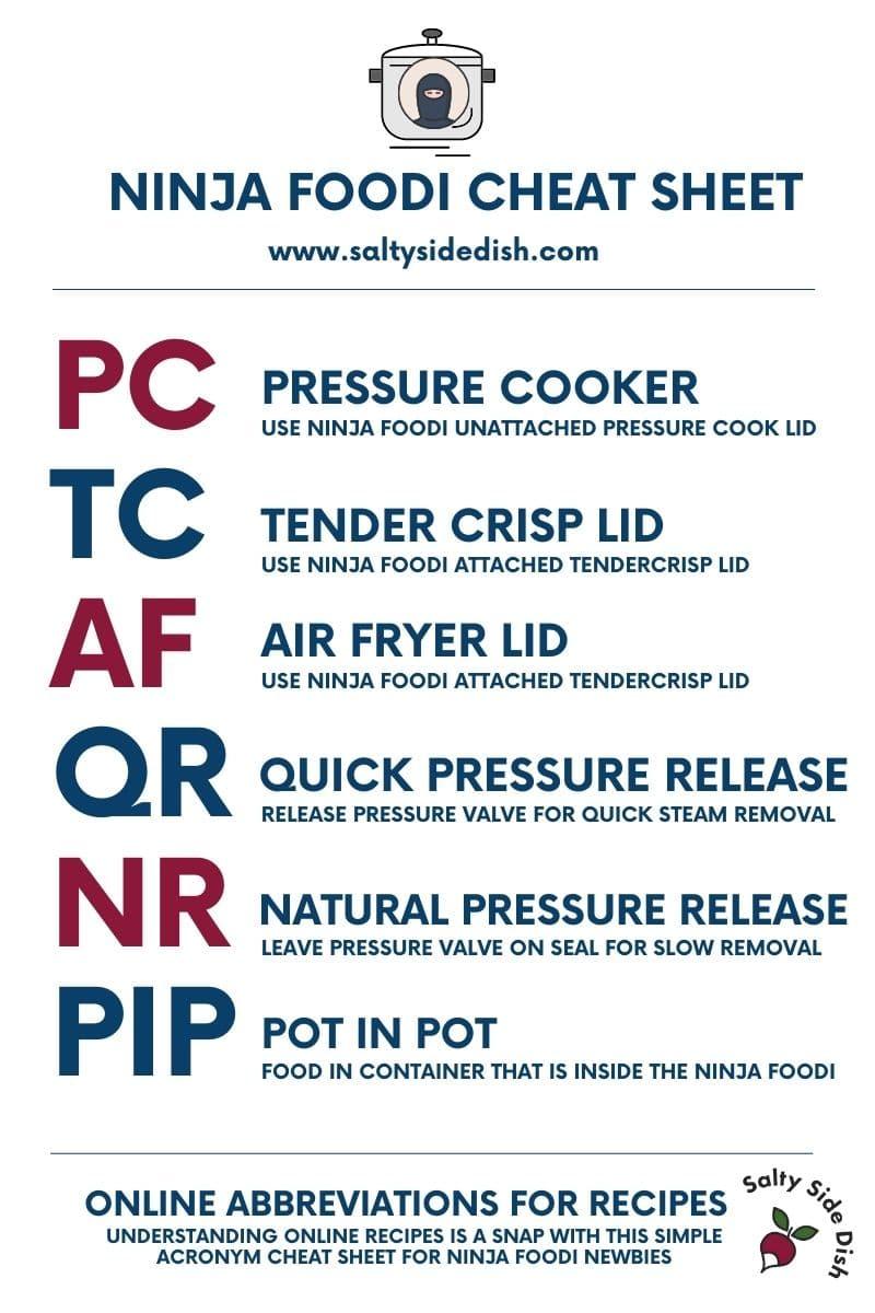 foodi acronym sheet